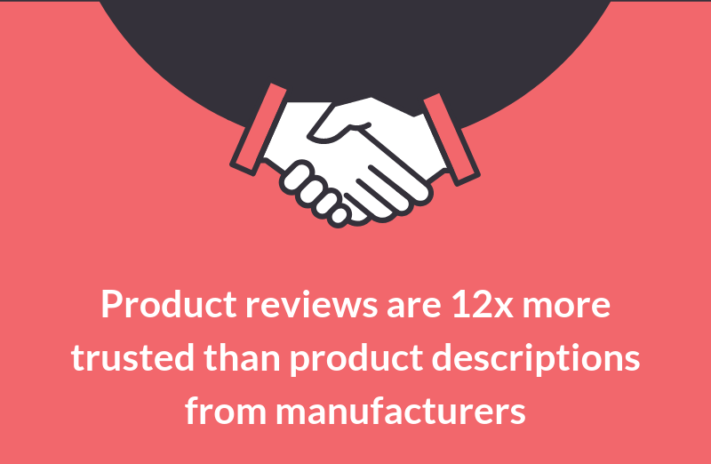 product review stat