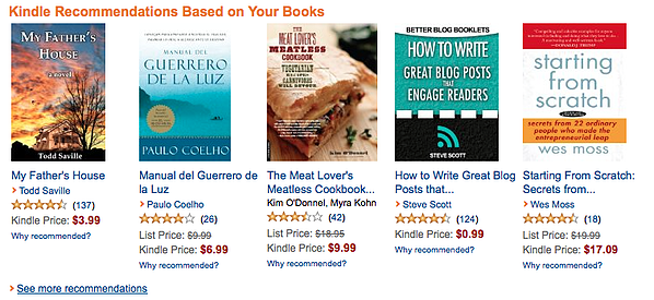 Amazon personalized landing page example