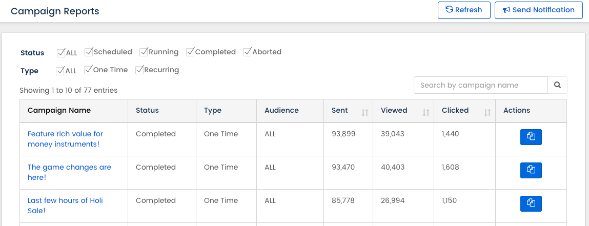 analyze your campaigns - Product Update