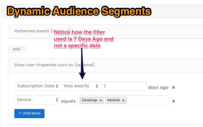 Dynamic Audience Segments - marketing automation