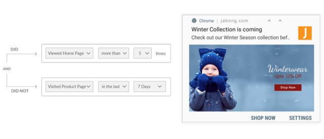 Push notification template for ecommerce