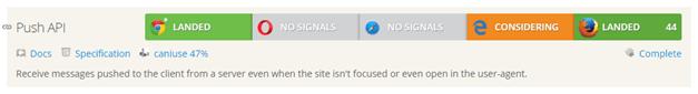 Push notification on internet explorer