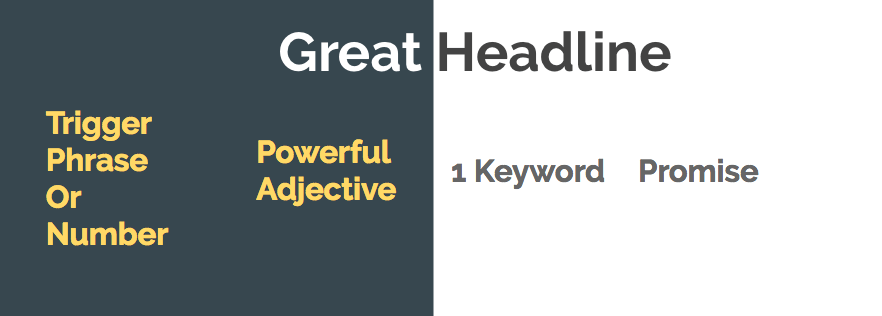 The imporatnce of blog length in copywriting