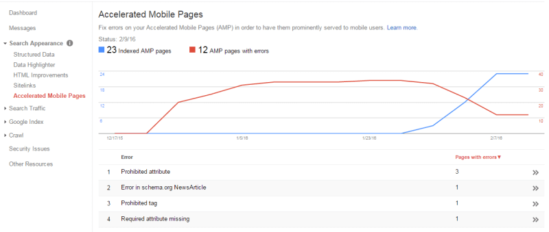 Accelerated Mobile Pages analytics