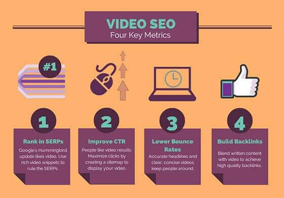 Video SEO-Content Syndication Tools