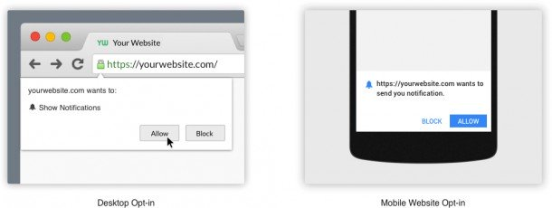 website push notification