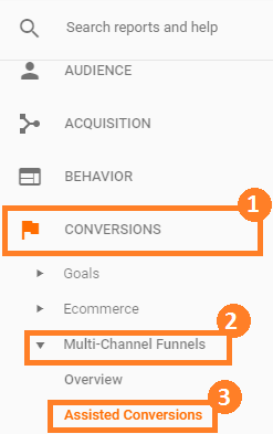 assisted conversion in google analytics