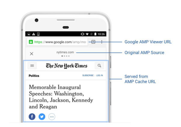 increase website ranking with AMP