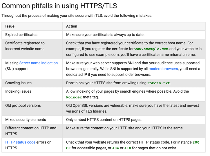 pitfalls-in-using-HTTPS Web Protocols