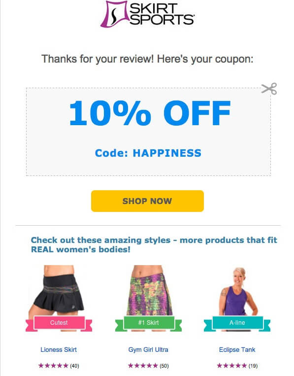 discounting review example