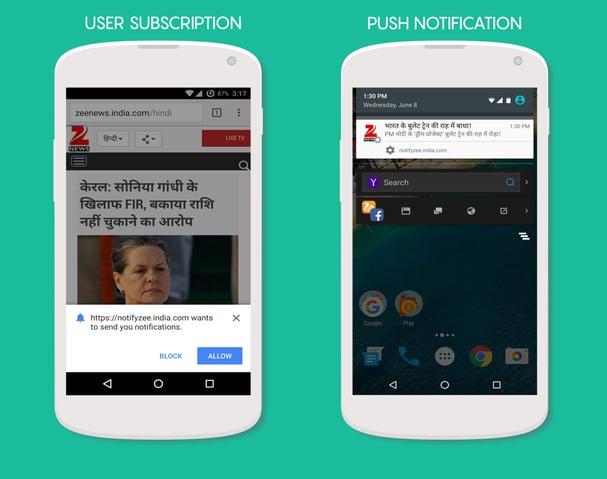 http web push notification