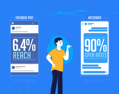90% open rate on messenger