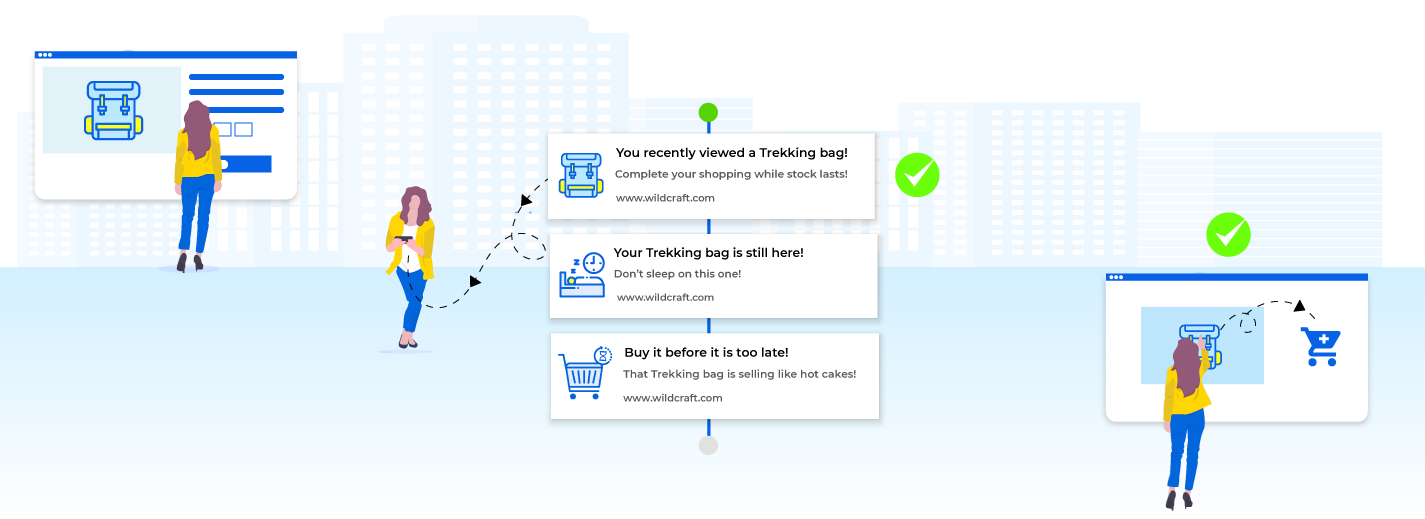 How Playbook to Retarget Product Viewers Work