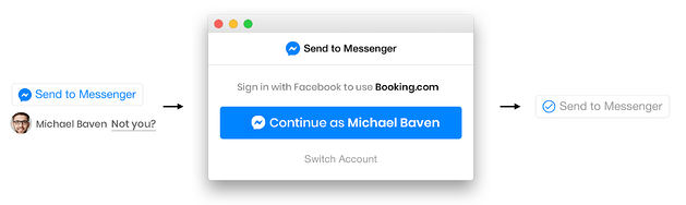 Send-to-messenger-plugin