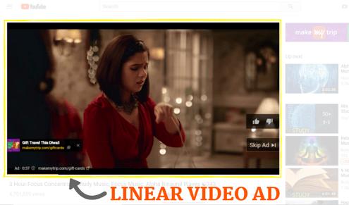 Linear Video Ad iZooto