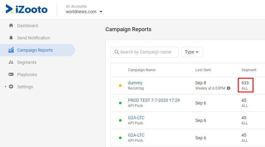 campaign reports