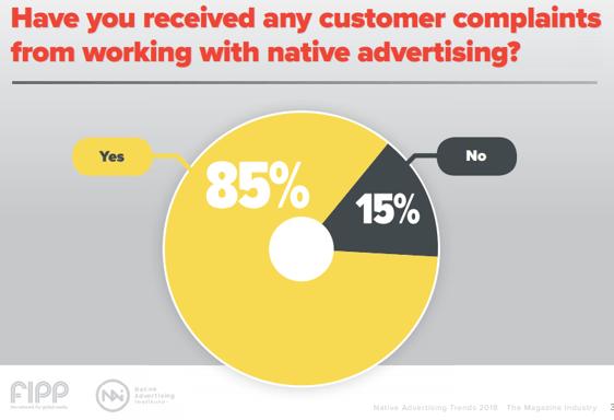 native ads complaints