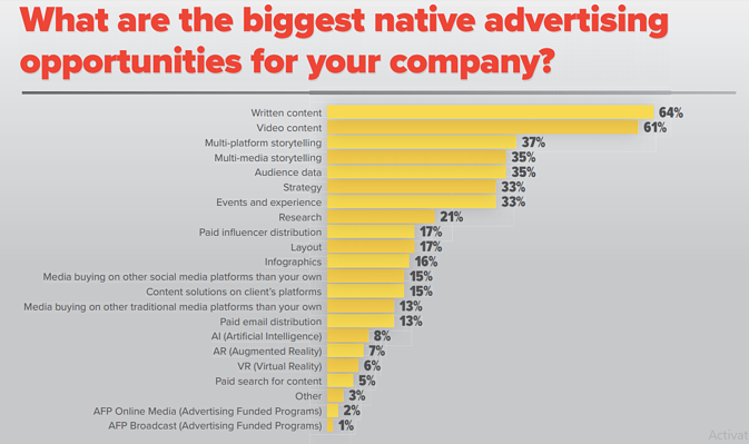 native ads opportunities