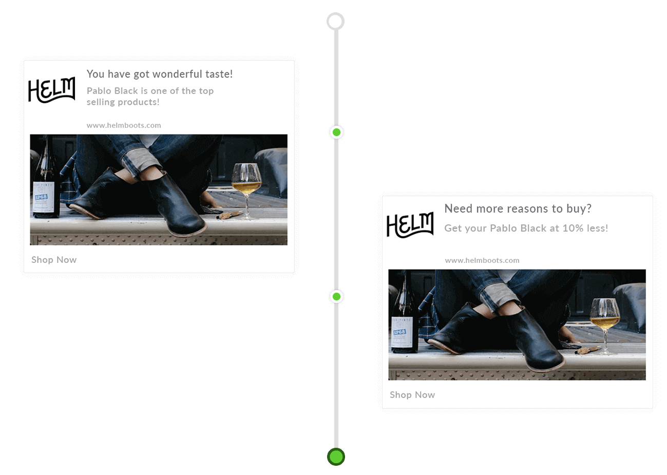 retarget-product-viewers-drip-notifications