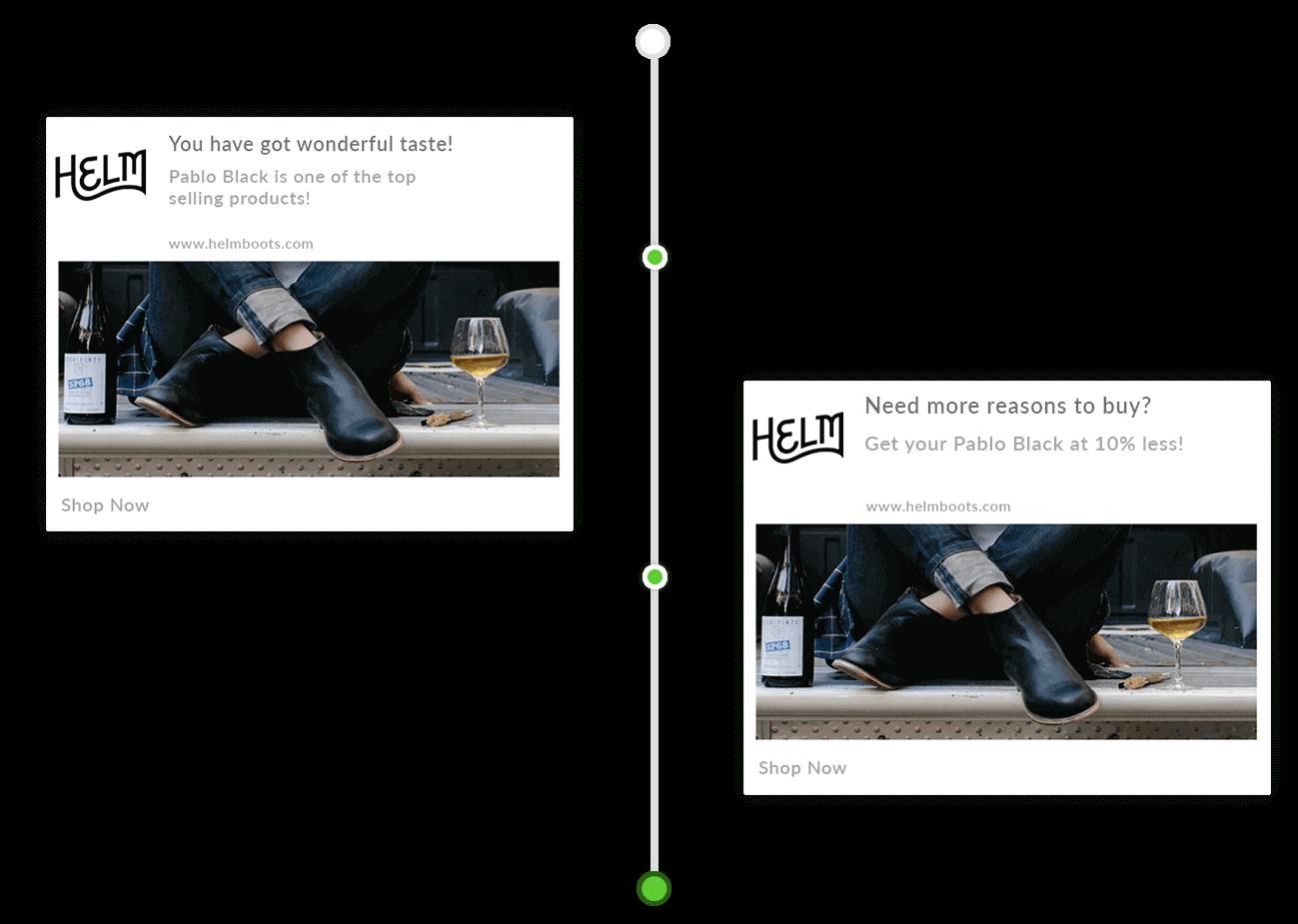 retarget-product-viewers-drip-notifications