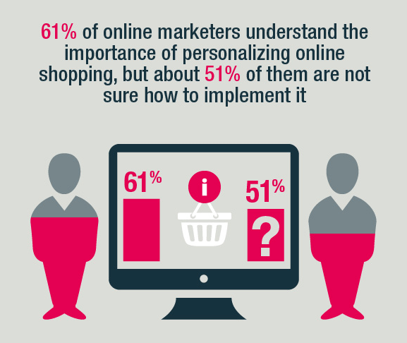 reasons for choosing to shop online vs in store